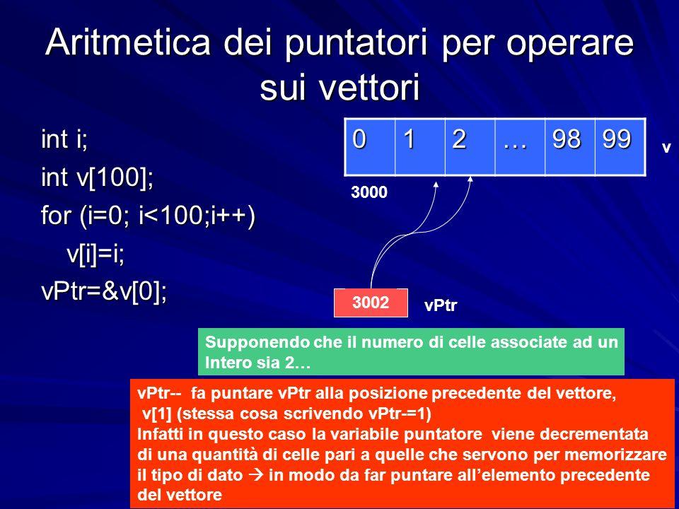 Prof.ssa Chiara Petrioli -- corso di programmazione 1, a.a. 2006/2007 Aritmetica dei puntatori per operare sui vettori int i; int v[100]; for (i=0; i<