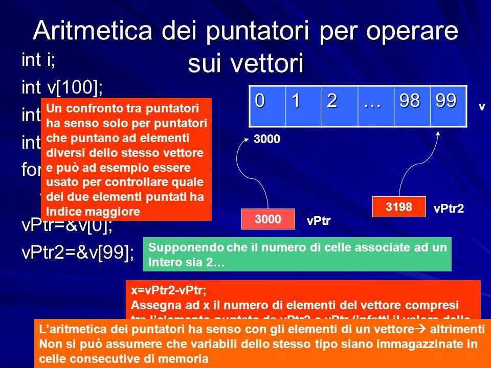 Prof.ssa Chiara Petrioli -- corso di programmazione 1, a.a. 2006/2007 Aritmetica dei puntatori per operare sui vettori int i; int v[100]; int *vPtr; i