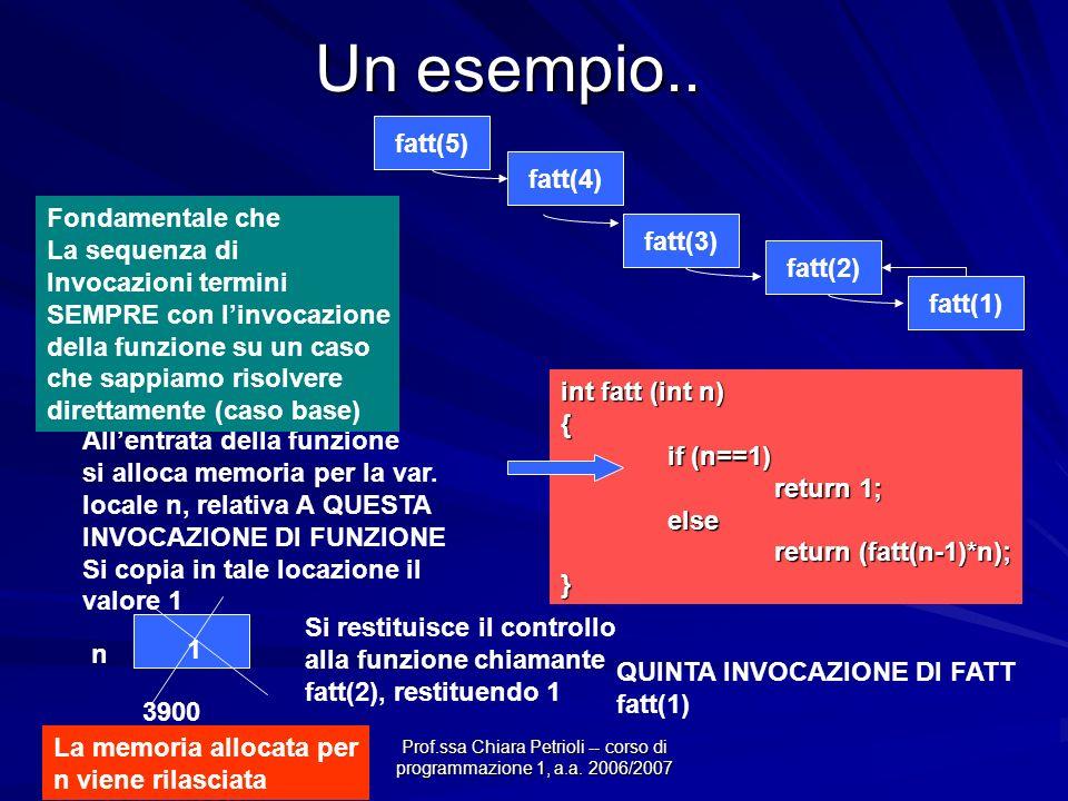 Prof.ssa Chiara Petrioli -- corso di programmazione 1, a.a. 2006/2007 Un esempio.. Calcolo di 5! Viene invocata fatt(1); int fatt (int n) { if (n==1)