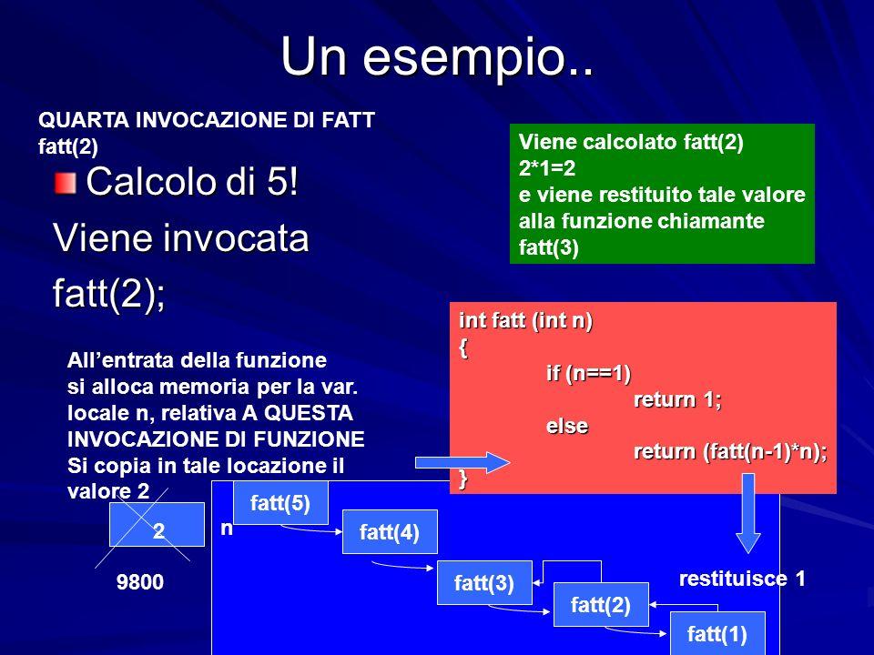 Prof.ssa Chiara Petrioli -- corso di programmazione 1, a.a. 2006/2007 Un esempio.. Calcolo di 5! Viene invocata fatt(2); int fatt (int n) { if (n==1)