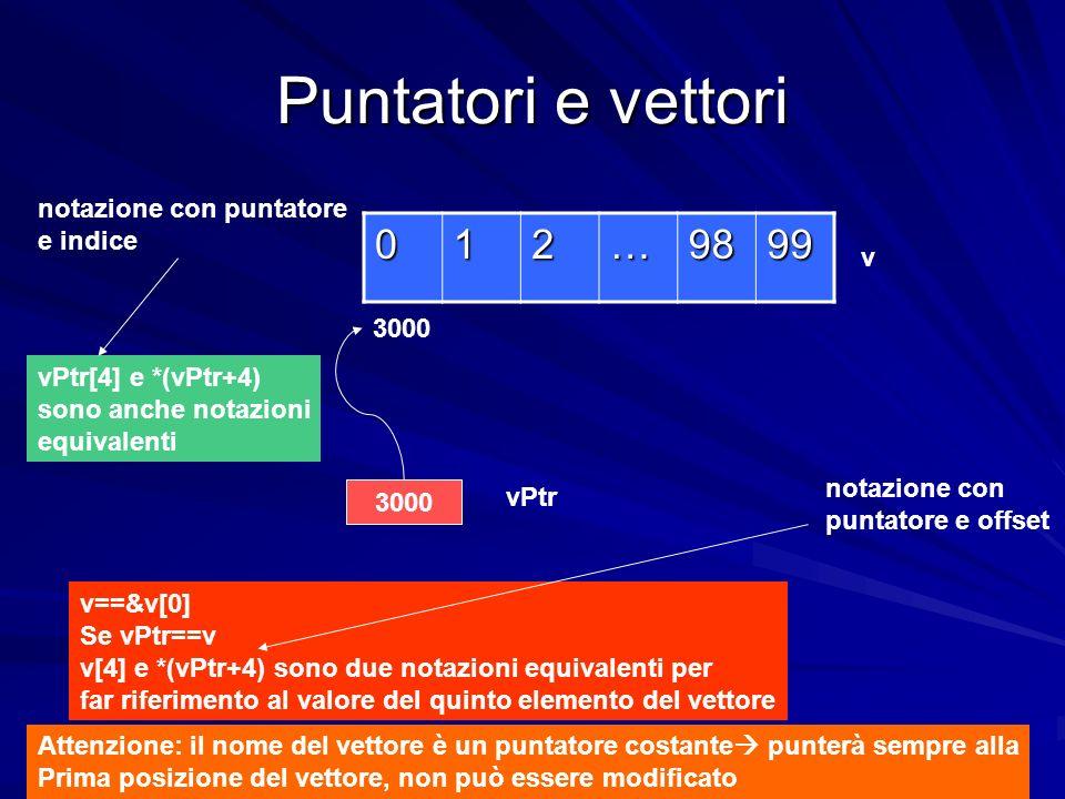 Prof.ssa Chiara Petrioli -- corso di programmazione 1, a.a. 2006/2007 Puntatori e vettori 012…9899 v 3000 vPtr v==&v[0] Se vPtr==v v[4] e *(vPtr+4) so