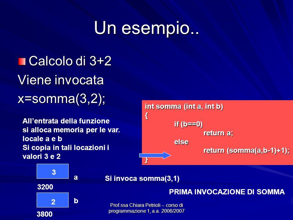 Prof.ssa Chiara Petrioli -- corso di programmazione 1, a.a. 2006/2007 Un esempio.. Calcolo di 3+2 Viene invocata x=somma(3,2); int somma (int a, int b