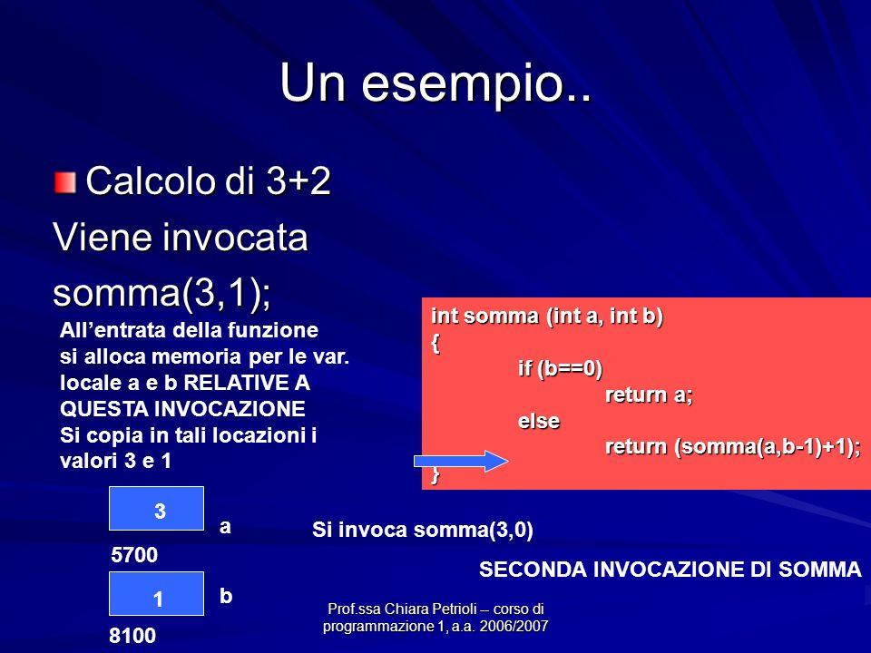 Prof.ssa Chiara Petrioli -- corso di programmazione 1, a.a. 2006/2007 Un esempio.. Calcolo di 3+2 Viene invocata somma(3,1); int somma (int a, int b)