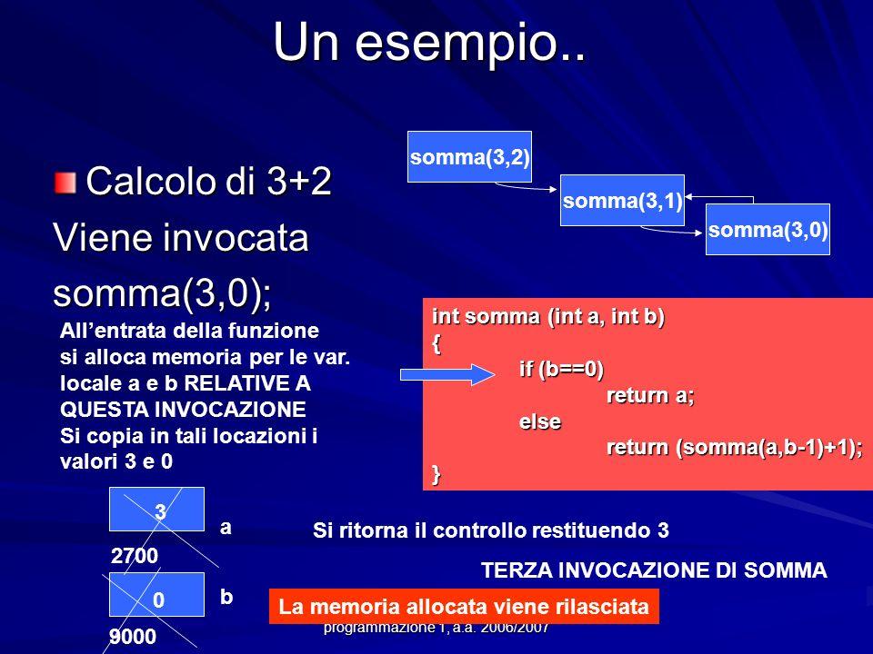 Prof.ssa Chiara Petrioli -- corso di programmazione 1, a.a. 2006/2007 Un esempio.. Calcolo di 3+2 Viene invocata somma(3,0); int somma (int a, int b)