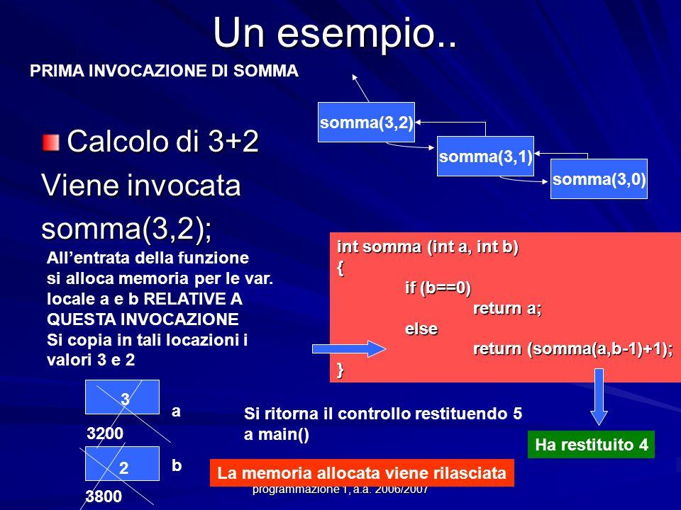 Prof.ssa Chiara Petrioli -- corso di programmazione 1, a.a. 2006/2007 Un esempio.. Calcolo di 3+2 Viene invocata somma(3,2); int somma (int a, int b)