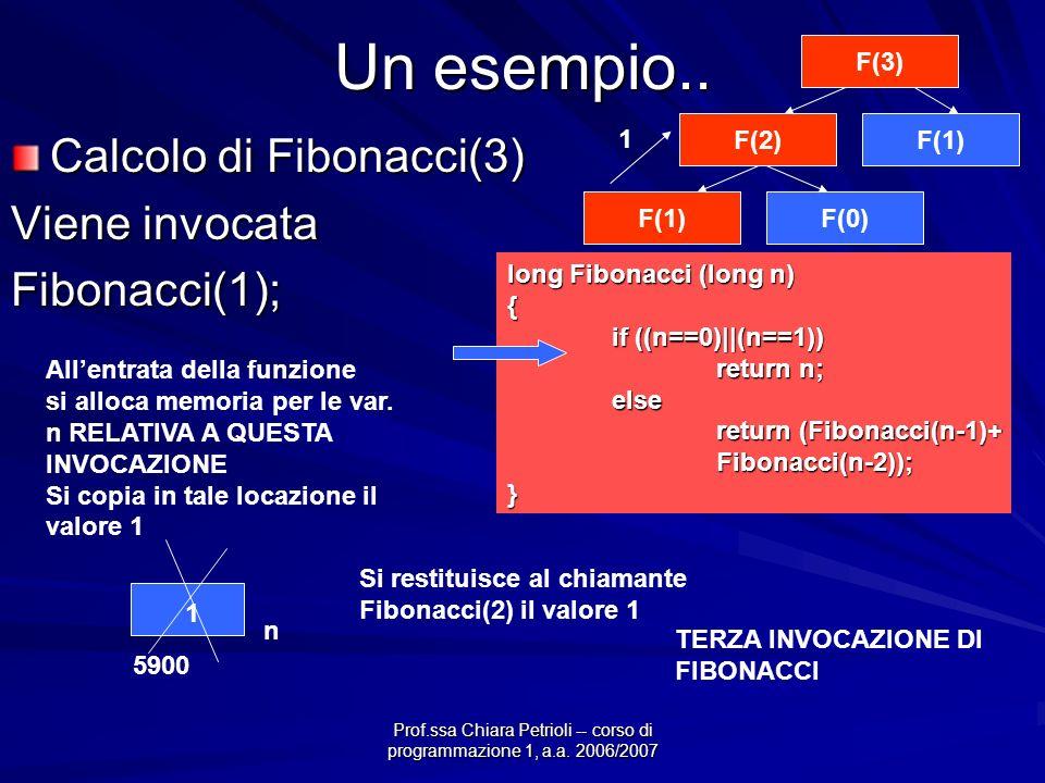 Prof.ssa Chiara Petrioli -- corso di programmazione 1, a.a. 2006/2007 Un esempio.. Calcolo di Fibonacci(3) Viene invocata Fibonacci(1); long Fibonacci