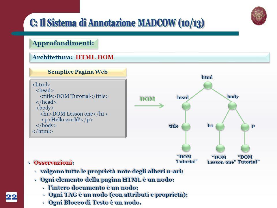 Architettura: HTML DOM Approfondimenti: Osservazioni: DOM Tutorial DOM Lesson one Hello world.