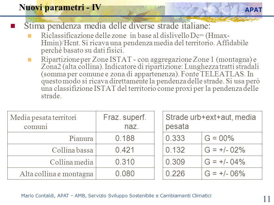 APAT Mario Contaldi, APAT – AMB, Servizio Sviluppo Sostenibile e Cambiamenti Climatici 11 Nuovi parametri - IV Stima pendenza media delle diverse strade italiane: Riclassificazione delle zone in base al dislivello Dc= (Hmax- Hmin)/Hcnt.