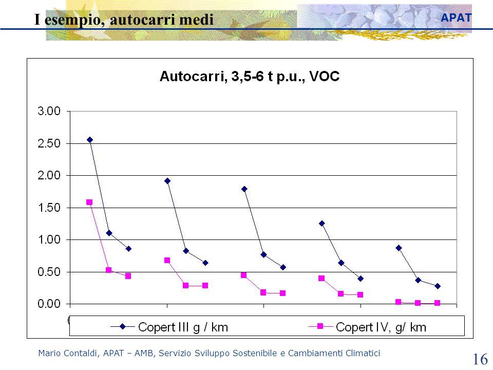 APAT Mario Contaldi, APAT – AMB, Servizio Sviluppo Sostenibile e Cambiamenti Climatici 16 I esempio, autocarri medi