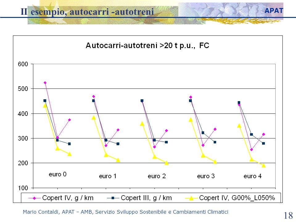 APAT Mario Contaldi, APAT – AMB, Servizio Sviluppo Sostenibile e Cambiamenti Climatici 18 II esempio, autocarri -autotreni
