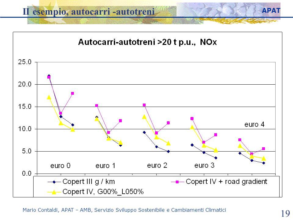 APAT Mario Contaldi, APAT – AMB, Servizio Sviluppo Sostenibile e Cambiamenti Climatici 19 II esempio, autocarri -autotreni