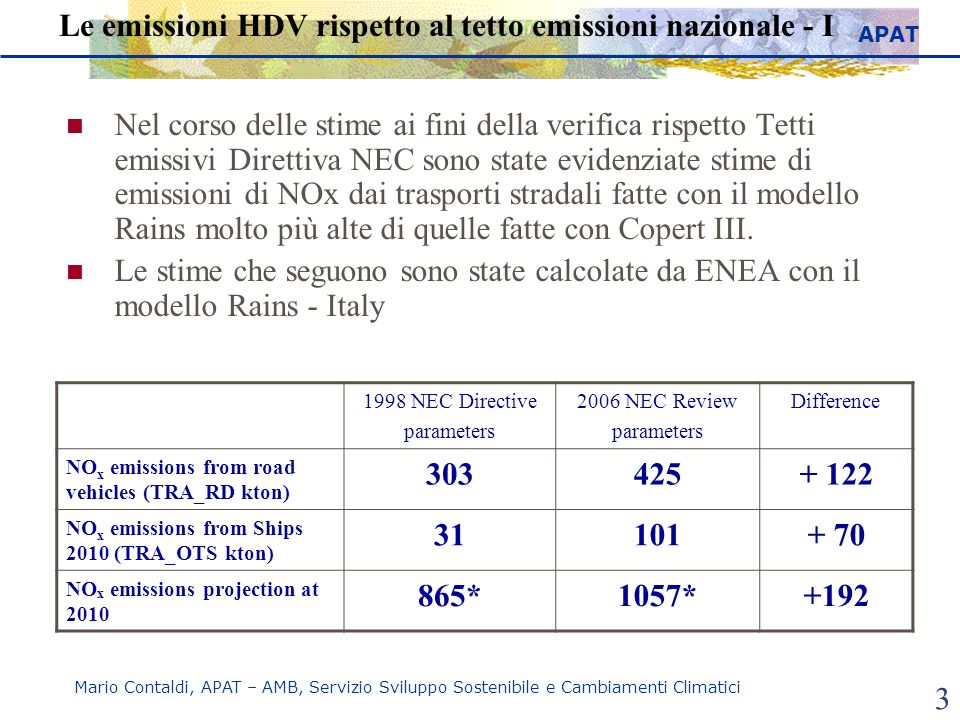 APAT Mario Contaldi, APAT – AMB, Servizio Sviluppo Sostenibile e Cambiamenti Climatici 4 Le emissioni HDV rispetto al tetto emissioni nazionale - II Compliance with the NO x emission ceiling New insights in the NOx emission calculations with respect the time of establishing 2001/81/EC Directive Targets (1998) Main methodological changes: 1)Review of the removal efficiencies of the abatement technologies applied to road light & heavy duty vehicles 2) Different share in the fuel consumptions in the maritime transport sector, starting from the year 2000.