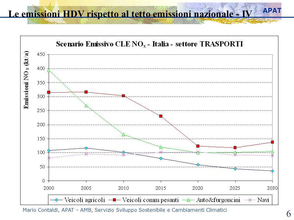 APAT Mario Contaldi, APAT – AMB, Servizio Sviluppo Sostenibile e Cambiamenti Climatici 6 Le emissioni HDV rispetto al tetto emissioni nazionale - IV