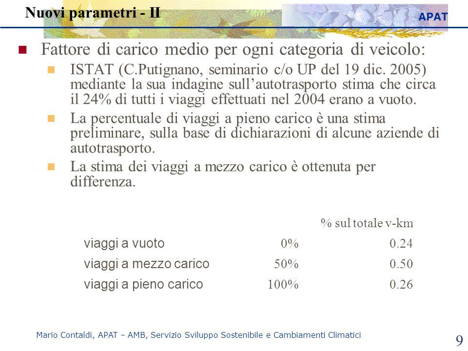 APAT Mario Contaldi, APAT – AMB, Servizio Sviluppo Sostenibile e Cambiamenti Climatici 9 Nuovi parametri - II Fattore di carico medio per ogni categoria di veicolo: ISTAT (C.Putignano, seminario c/o UP del 19 dic.