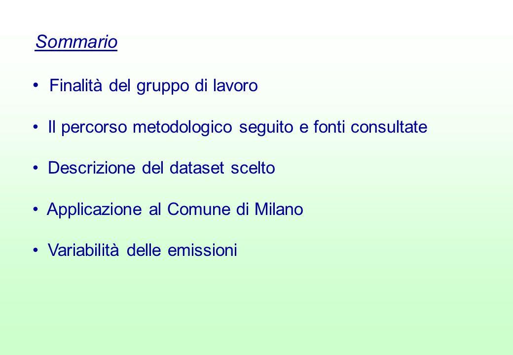 Sommario Finalità del gruppo di lavoro Il percorso metodologico seguito e fonti consultate Descrizione del dataset scelto Applicazione al Comune di Milano Variabilità delle emissioni
