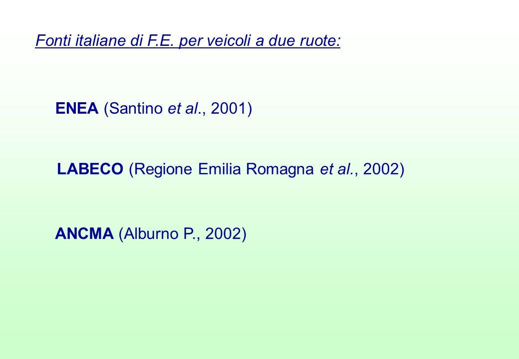 LABECO (Regione Emilia Romagna et al., 2002) ANCMA (Alburno P., 2002) ENEA (Santino et al., 2001) Fonti italiane di F.E.