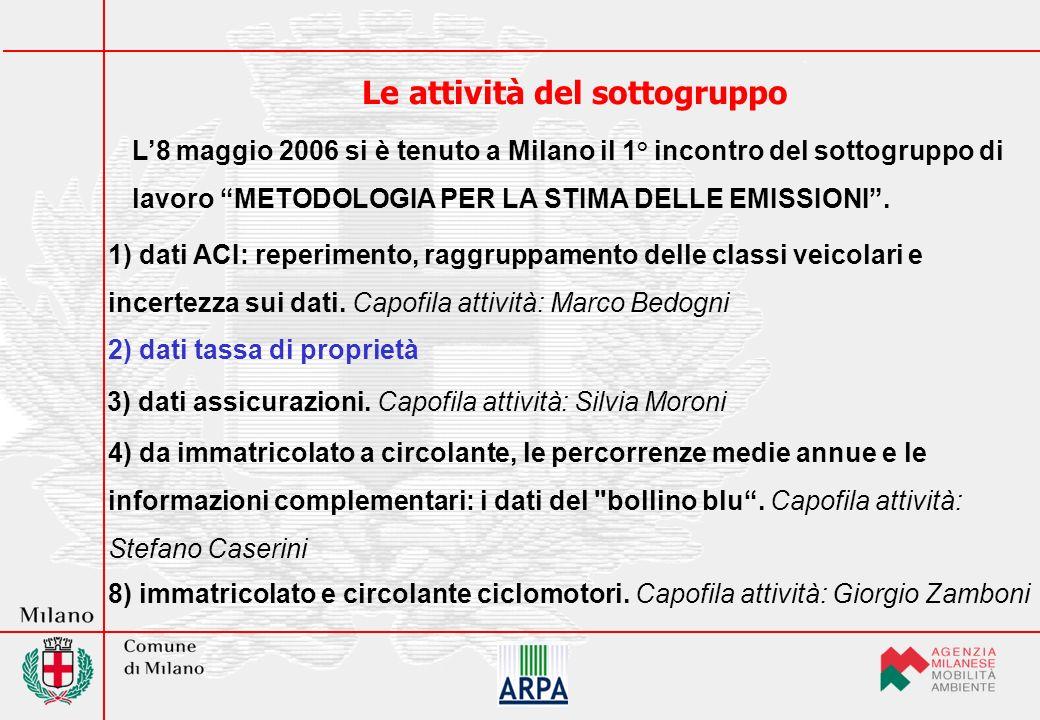 L8 maggio 2006 si è tenuto a Milano il 1° incontro del sottogruppo di lavoro METODOLOGIA PER LA STIMA DELLE EMISSIONI.