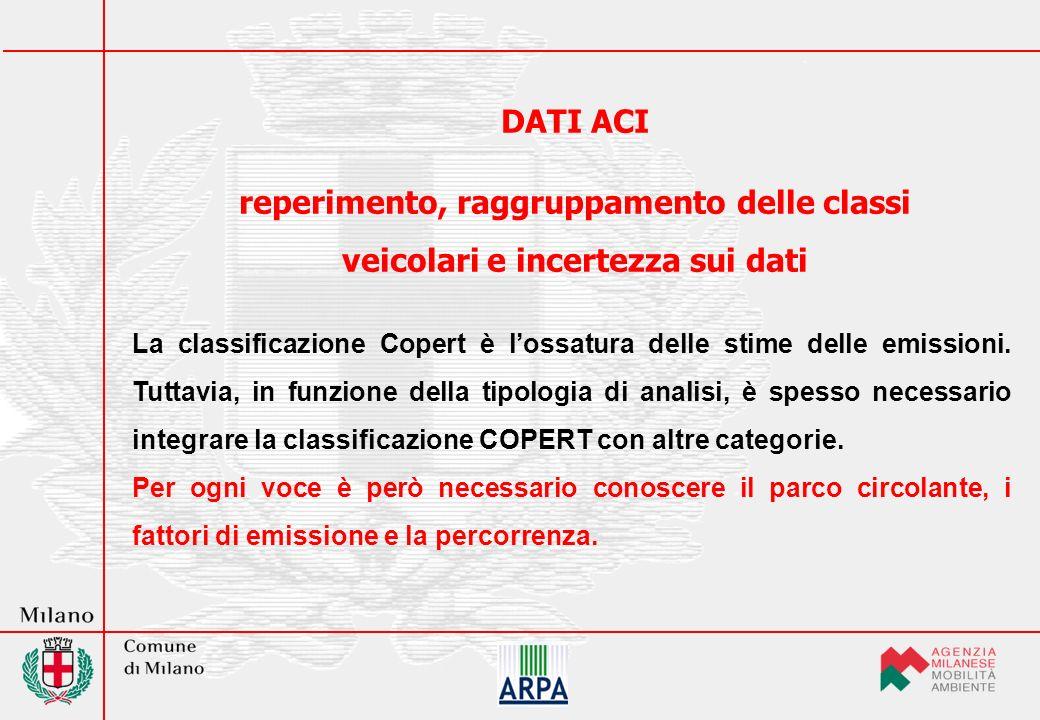 La classificazione Copert è lossatura delle stime delle emissioni.