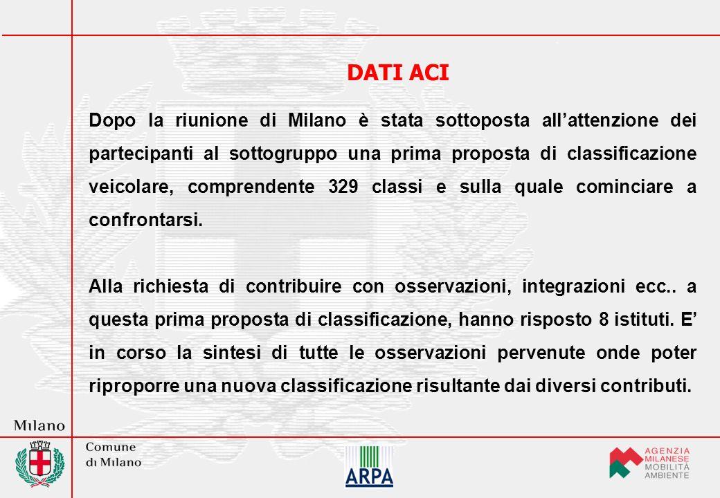 Dopo la riunione di Milano è stata sottoposta allattenzione dei partecipanti al sottogruppo una prima proposta di classificazione veicolare, comprendente 329 classi e sulla quale cominciare a confrontarsi.