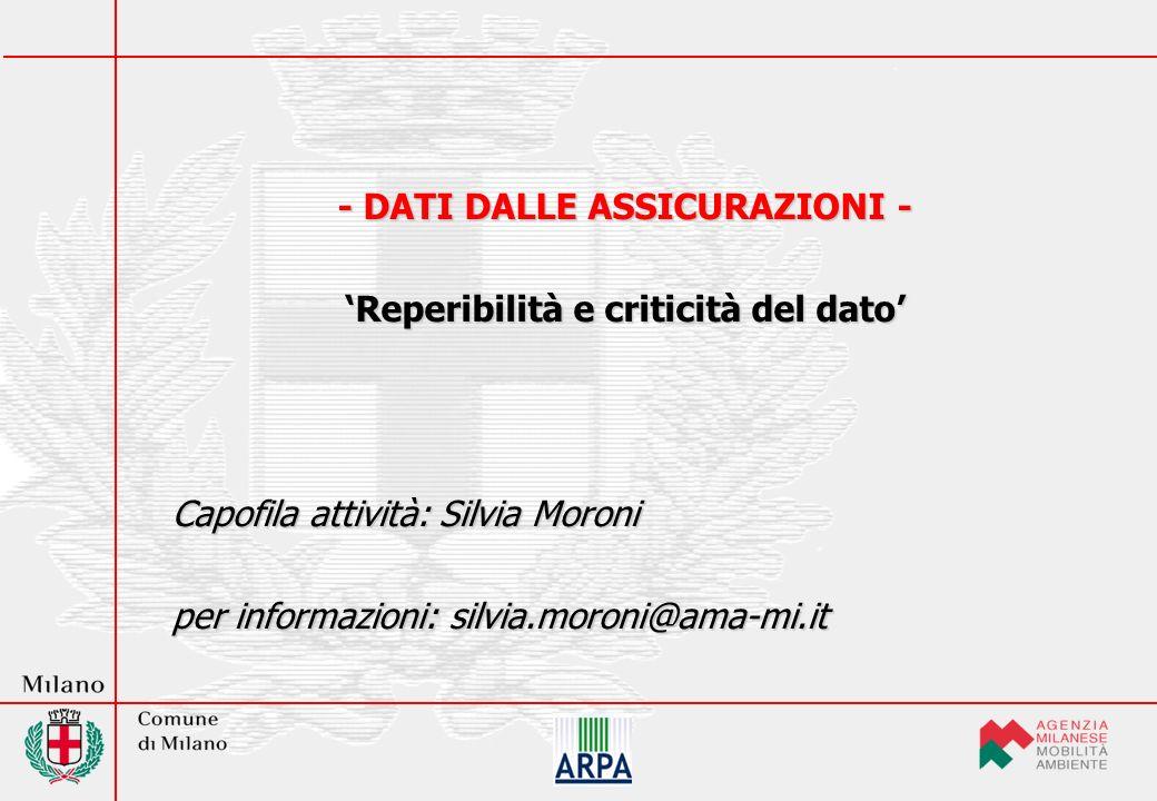 - DATI DALLE ASSICURAZIONI - Reperibilità e criticità del dato Capofila attività: Silvia Moroni per informazioni: silvia.moroni@ama-mi.it