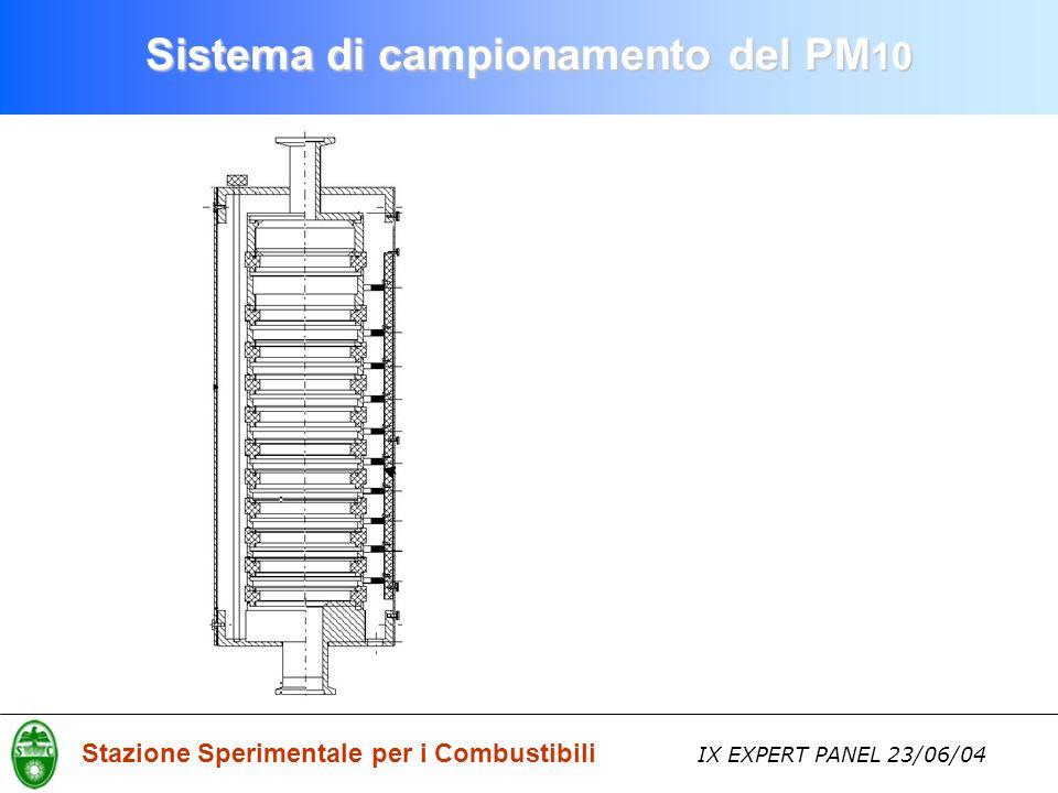 Stazione Sperimentale per i Combustibili IX EXPERT PANEL 23/06/04 Sistema di campionamento del PM 10