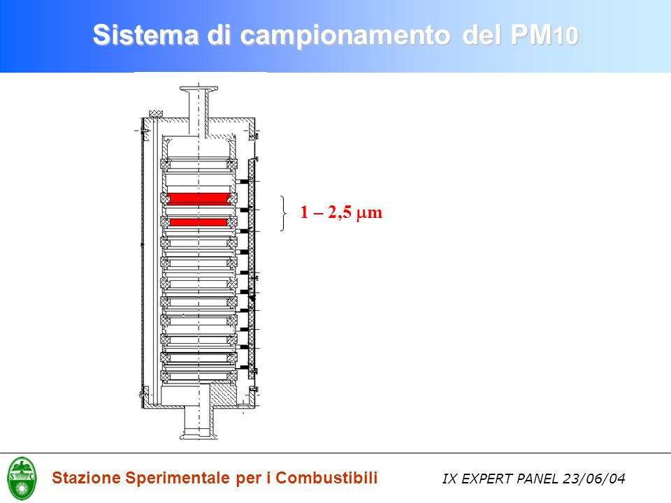 Stazione Sperimentale per i Combustibili IX EXPERT PANEL 23/06/04 Sistema di campionamento del PM 10 1 – 2,5 m