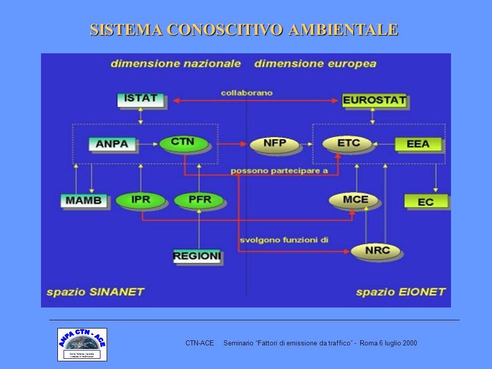 Centro Tematico Nazionale Atmosfera Clima Emissioni SISTEMA CONOSCITIVO AMBIENTALE CTN-ACE Seminario Fattori di emissione da traffico - Roma 6 luglio 2000