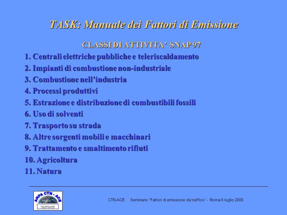 TASK: Manuale dei Fattori di Emissione CLASSI DI ATTIVITA SNAP 97 1.