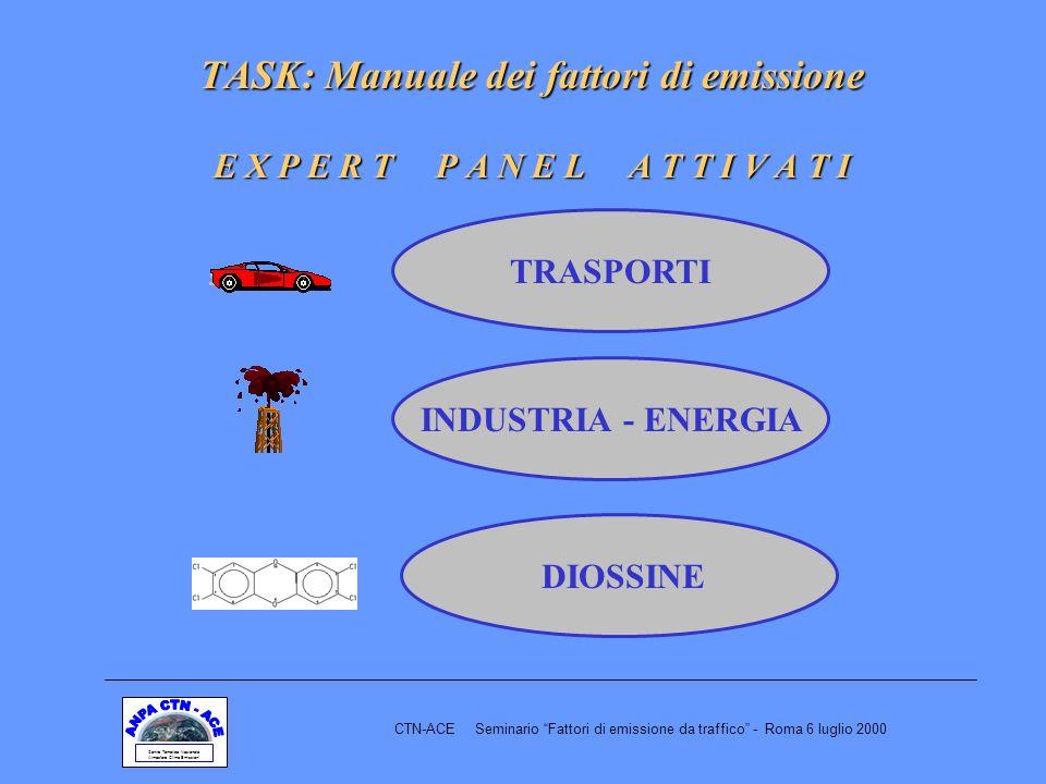 TASK: Manuale dei fattori di emissione E X P E R T P A N E L A T T I V A T I INDUSTRIA - ENERGIA TRASPORTI DIOSSINE Centro Tematico Nazionale Atmosfera Clima Emissioni CTN-ACE Seminario Fattori di emissione da traffico - Roma 6 luglio 2000