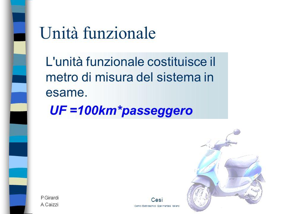 P.Girardi A.Caizzi Cesi Centro Elettrotecnico Sperimentale Italiano Unità funzionale L'unità funzionale costituisce il metro di misura del sistema in