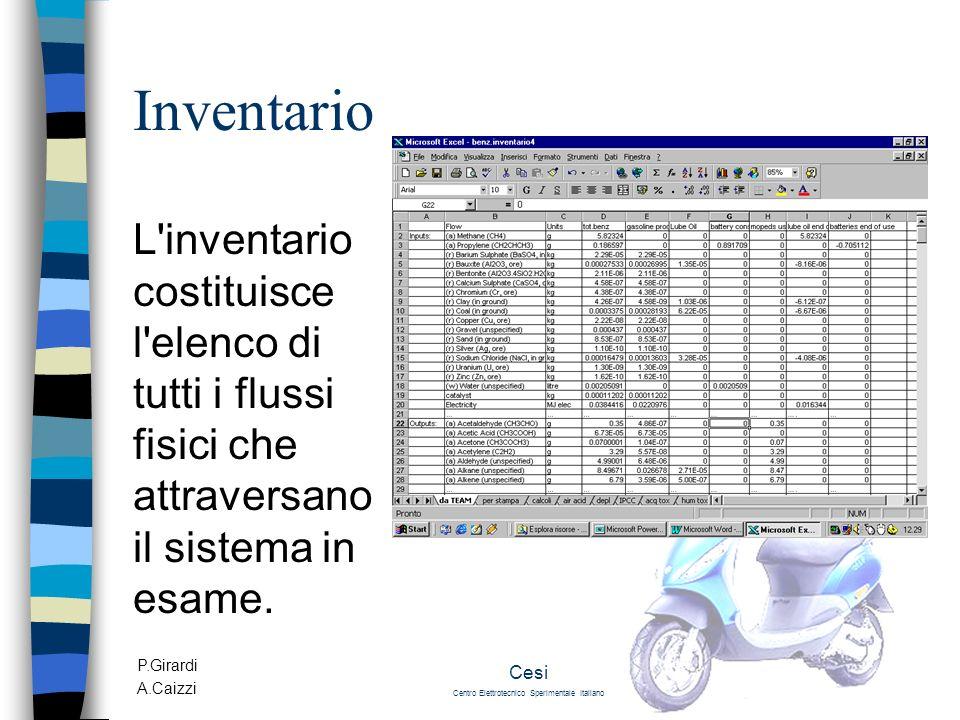 P.Girardi A.Caizzi Cesi Centro Elettrotecnico Sperimentale Italiano Inventario L'inventario costituisce l'elenco di tutti i flussi fisici che attraver