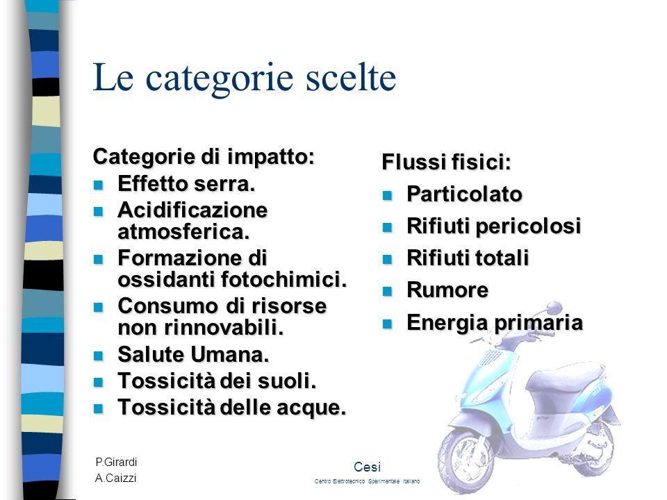 P.Girardi A.Caizzi Cesi Centro Elettrotecnico Sperimentale Italiano Le categorie scelte Categorie di impatto: n Effetto serra. n Acidificazione atmosf