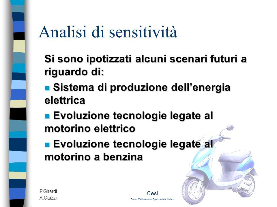 P.Girardi A.Caizzi Cesi Centro Elettrotecnico Sperimentale Italiano Analisi di sensitività Si sono ipotizzati alcuni scenari futuri a riguardo di: n S