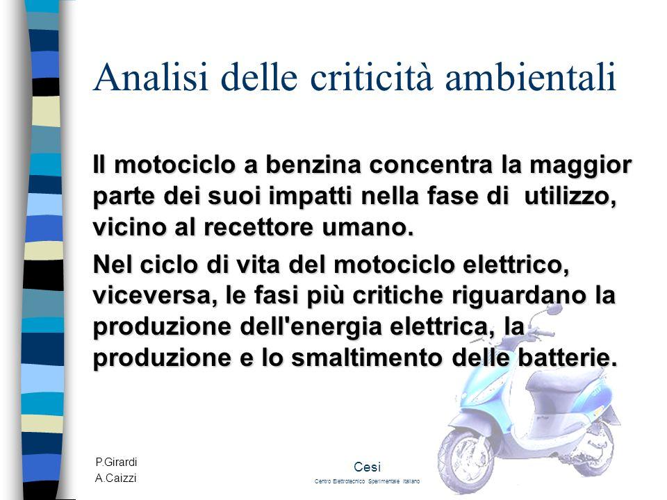 P.Girardi A.Caizzi Cesi Centro Elettrotecnico Sperimentale Italiano Analisi delle criticità ambientali Il motociclo a benzina concentra la maggior par