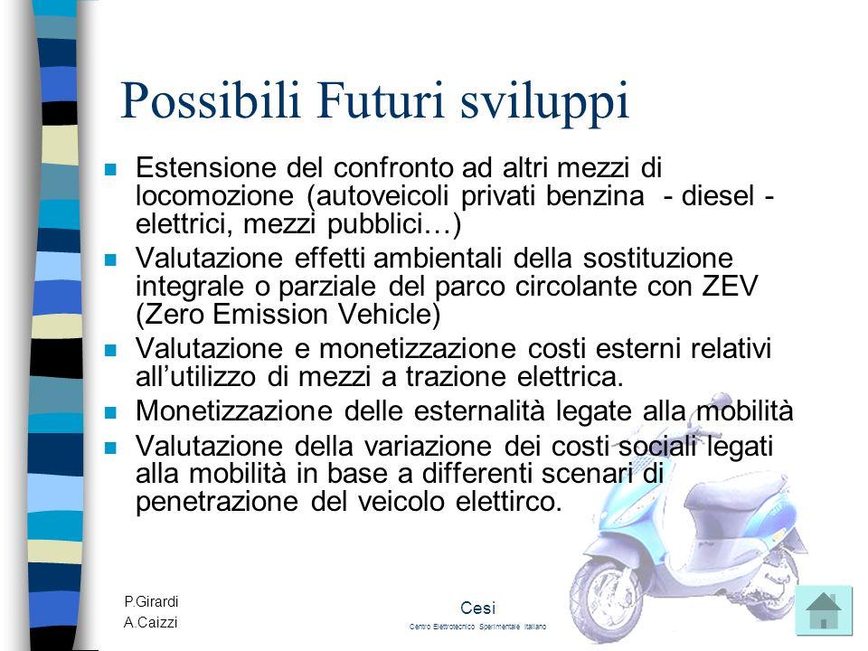 P.Girardi A.Caizzi Cesi Centro Elettrotecnico Sperimentale Italiano Possibili Futuri sviluppi n Estensione del confronto ad altri mezzi di locomozione