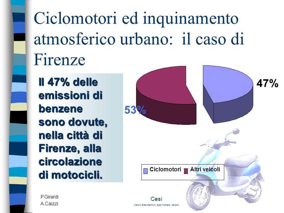 P.Girardi A.Caizzi Cesi Centro Elettrotecnico Sperimentale Italiano Ciclomotori ed inquinamento atmosferico urbano: il caso di Firenze 47% 53% Ciclomo