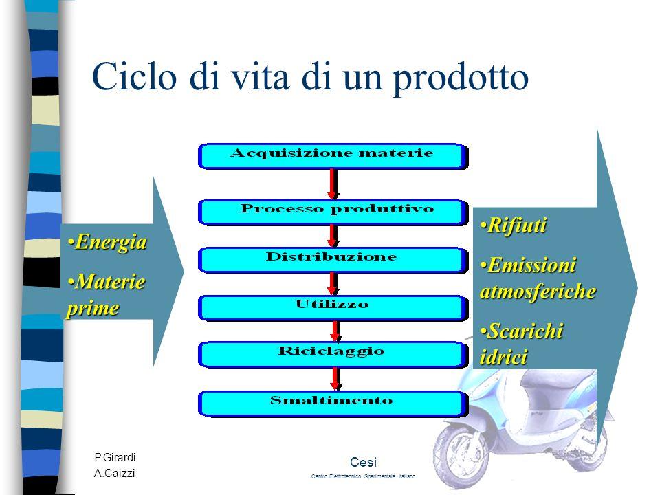 P.Girardi A.Caizzi Cesi Centro Elettrotecnico Sperimentale Italiano Fasi principali del LCA ISO 14040 n Definizione dell obiettivo e finalità n Analisi di inventario n Valutazione degli impatti n Interpretazione