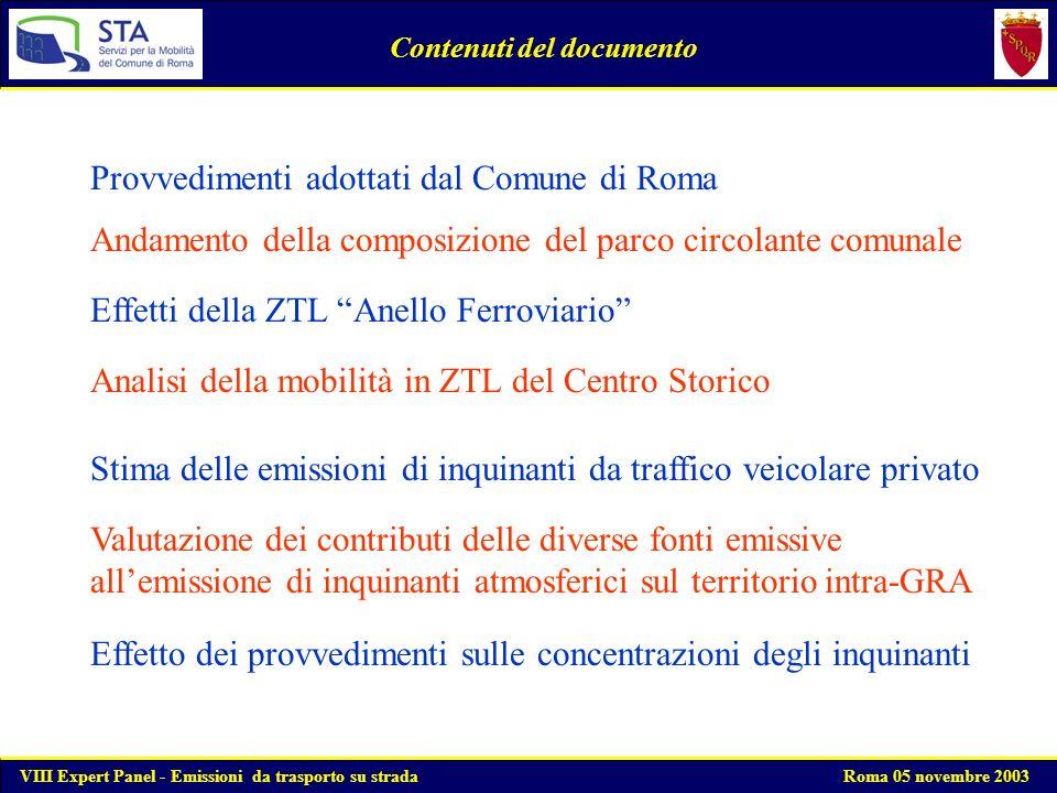 I provvedimenti adottati nel Comune di Roma I principali provvedimenti adottati dal Comune di Roma atti al miglioramento della qualità dellaria negli ultimi anni hanno riguardato soprattutto interventi di carattere strutturale VIII Expert Panel - Emissioni da trasporto su strada Roma 05 novembre 2003