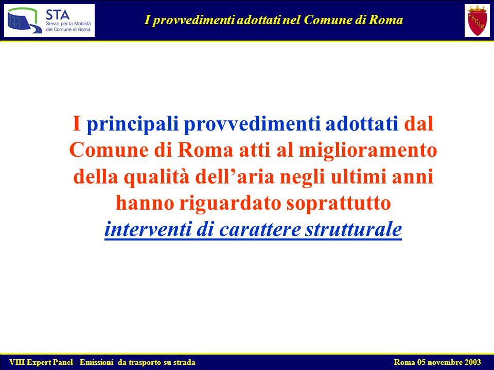 I provvedimenti adottati nel Comune di Roma