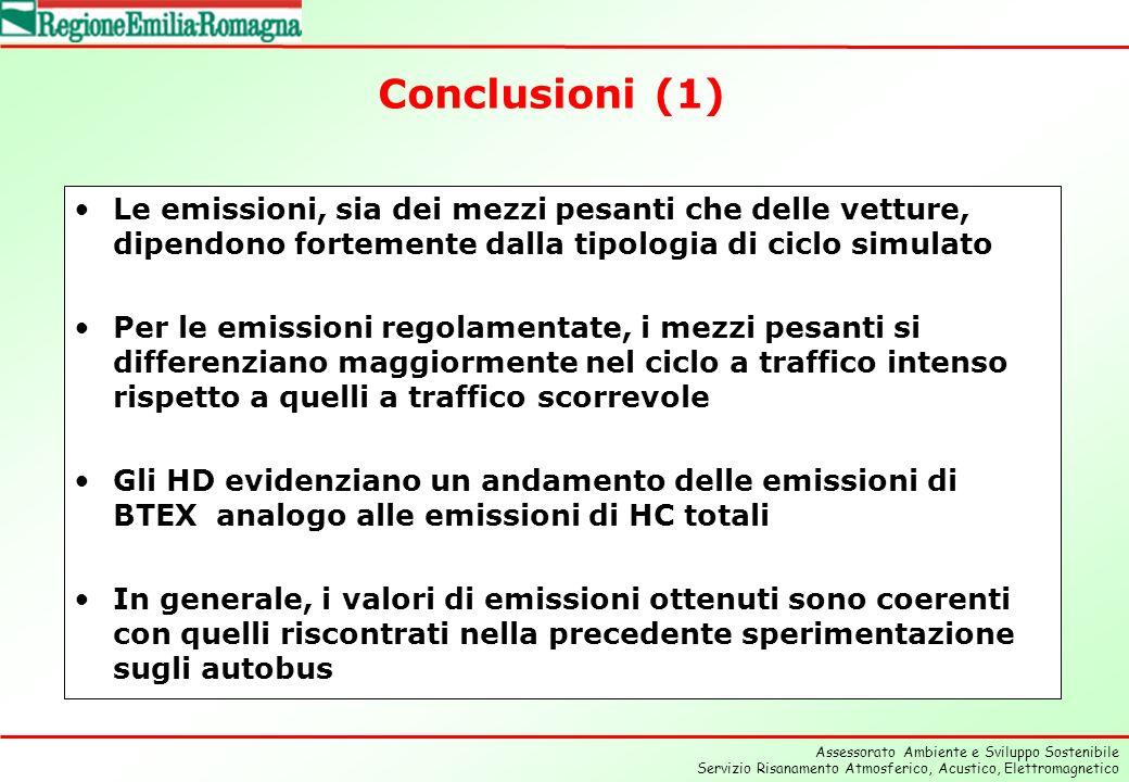 Assessorato Ambiente e Sviluppo Sostenibile Servizio Risanamento Atmosferico, Acustico, Elettromagnetico Conclusioni (1) Le emissioni, sia dei mezzi pesanti che delle vetture, dipendono fortemente dalla tipologia di ciclo simulato Per le emissioni regolamentate, i mezzi pesanti si differenziano maggiormente nel ciclo a traffico intenso rispetto a quelli a traffico scorrevole Gli HD evidenziano un andamento delle emissioni di BTEX analogo alle emissioni di HC totali In generale, i valori di emissioni ottenuti sono coerenti con quelli riscontrati nella precedente sperimentazione sugli autobus
