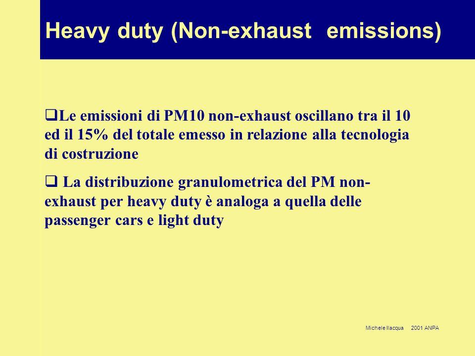 Michele Ilacqua 2001 ANPA Le emissioni di PM10 non-exhaust oscillano tra il 10 ed il 15% del totale emesso in relazione alla tecnologia di costruzione La distribuzione granulometrica del PM non- exhaust per heavy duty è analoga a quella delle passenger cars e light duty Heavy duty (Non-exhaust emissions)