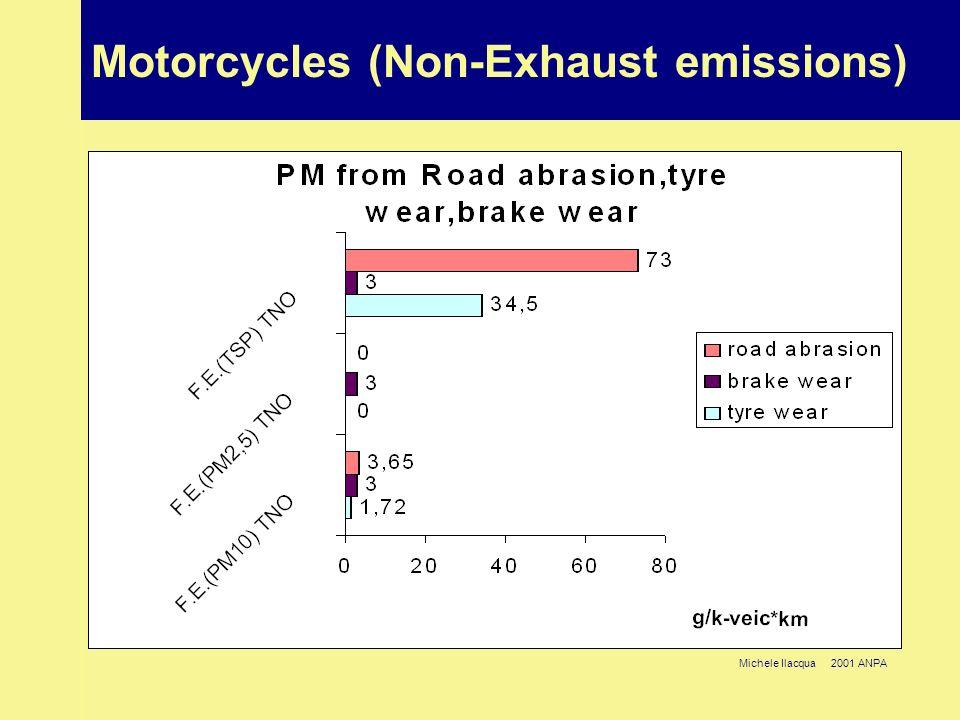 Michele Ilacqua 2001 ANPA Motorcycles (Non-Exhaust emissions)