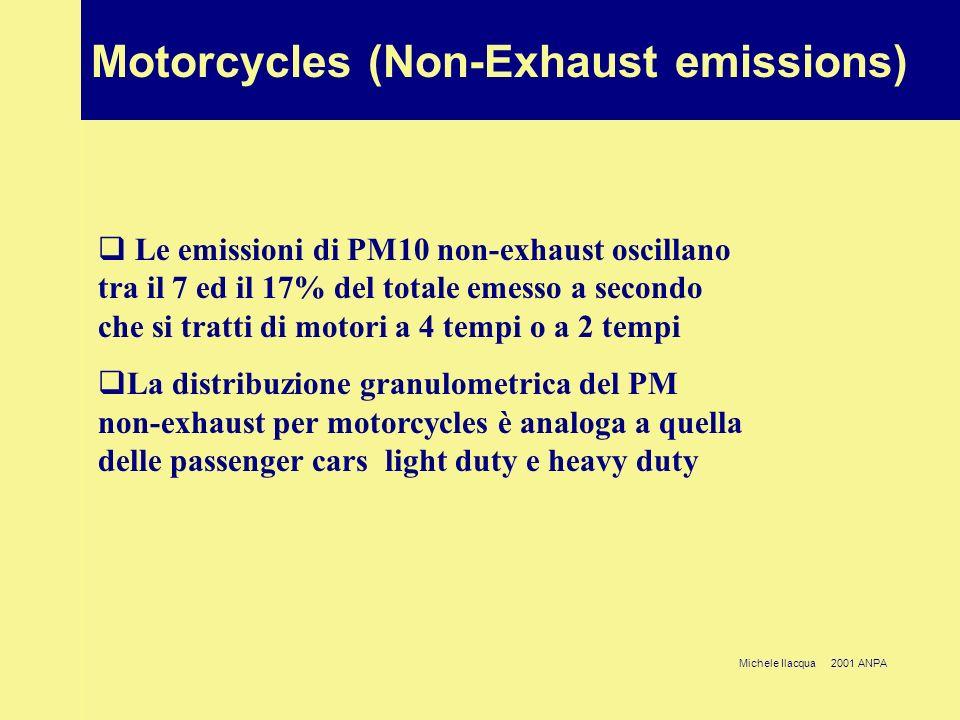 Michele Ilacqua 2001 ANPA Motorcycles (Non-Exhaust emissions) Le emissioni di PM10 non-exhaust oscillano tra il 7 ed il 17% del totale emesso a secondo che si tratti di motori a 4 tempi o a 2 tempi La distribuzione granulometrica del PM non-exhaust per motorcycles è analoga a quella delle passenger cars light duty e heavy duty