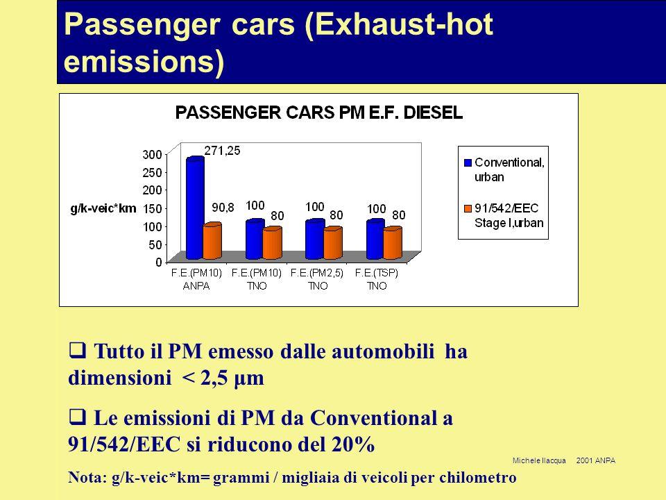 Michele Ilacqua 2001 ANPA Passenger cars (Exhaust-hot emissions) Tutto il PM emesso dalle automobili ha dimensioni < 2,5 μm Le emissioni di PM da Conventional a 91/542/EEC si riducono del 20% Nota: g/k-veic*km= grammi / migliaia di veicoli per chilometro