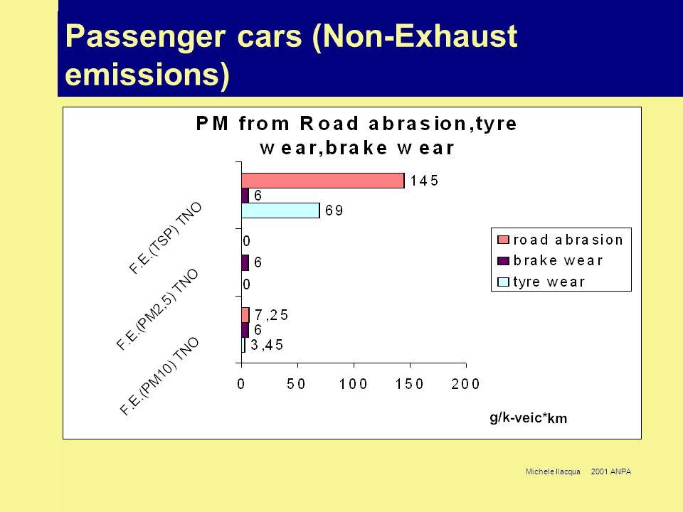 Michele Ilacqua 2001 ANPA CONCLUSIONI Nella stima delle emissioni di PM10, è necessario considerare i contributi delle emissioni non-exhaust associate alle varie categorie veicolari; si deve valutare inoltre il contributo dei motori alimentati a benzina, con particolare riferimento ai motori a 2 tempi.