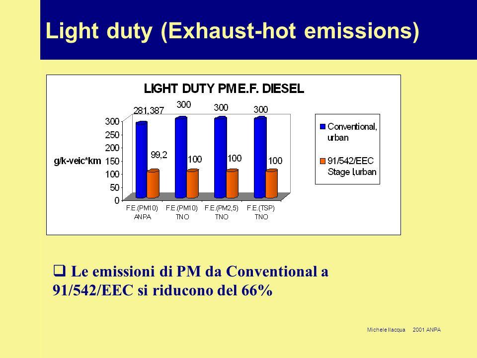 Michele Ilacqua 2001 ANPA Light duty (Exhaust-hot emissions) Le emissioni di PM da Conventional a 91/542/EEC si riducono del 66%
