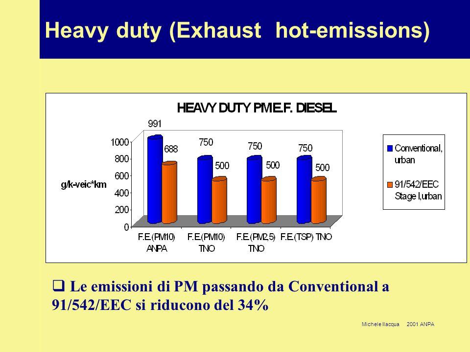 Michele Ilacqua 2001 ANPA Heavy duty (Non-exhaust emissions)