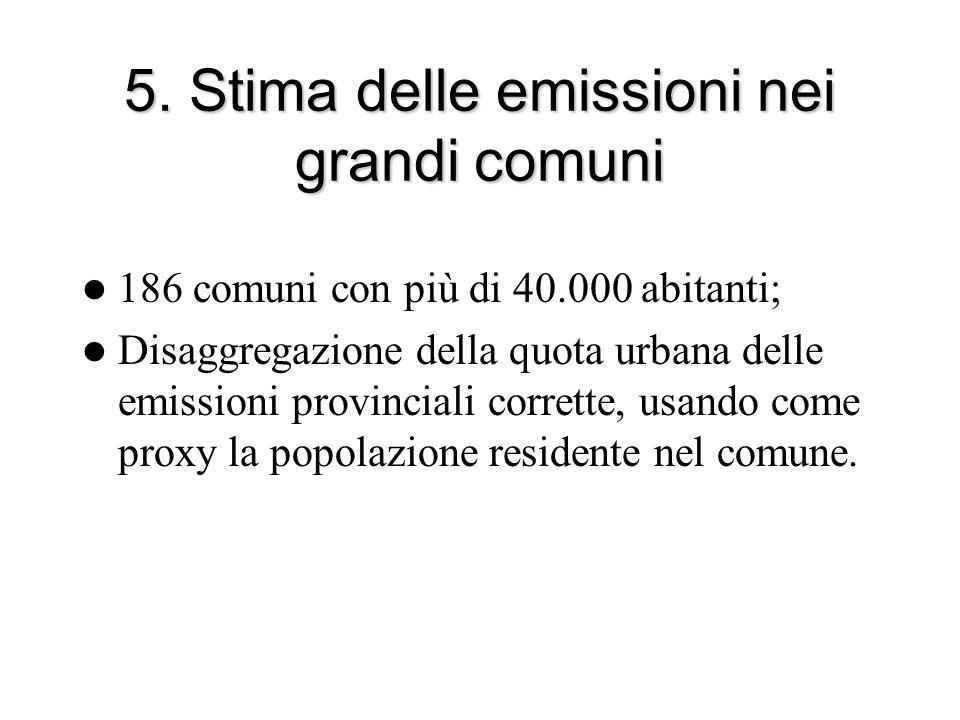 5. Stima delle emissioni nei grandi comuni 186 comuni con più di 40.000 abitanti; Disaggregazione della quota urbana delle emissioni provinciali corre