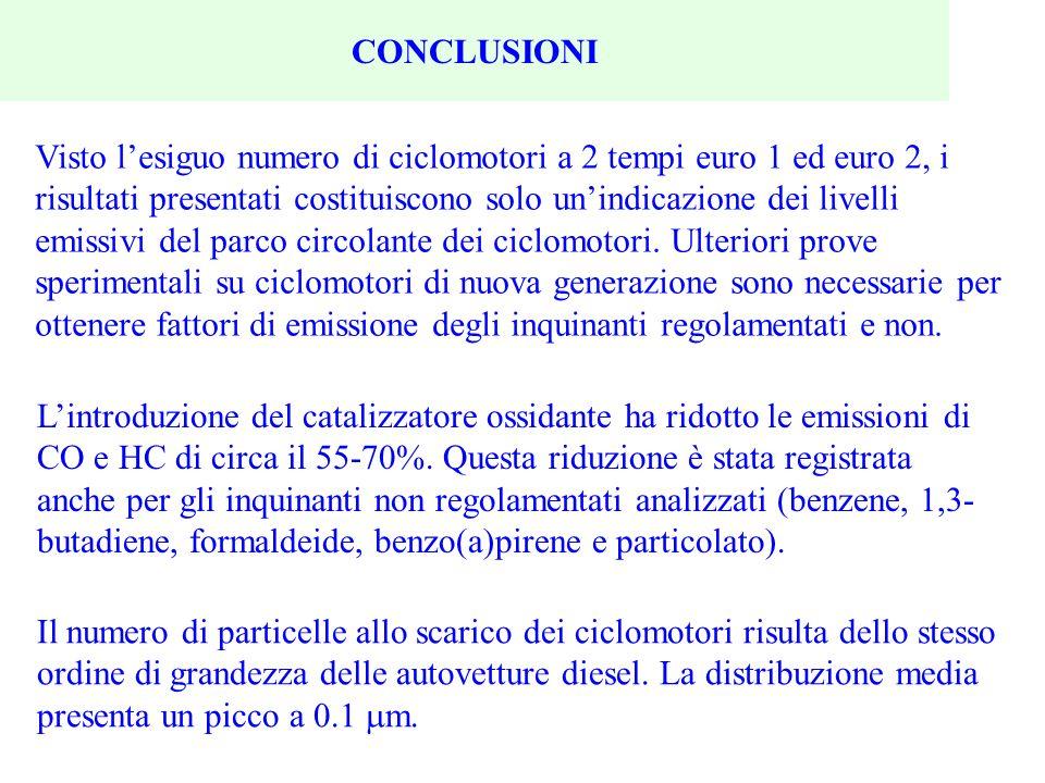 CONCLUSIONI Visto lesiguo numero di ciclomotori a 2 tempi euro 1 ed euro 2, i risultati presentati costituiscono solo unindicazione dei livelli emissi