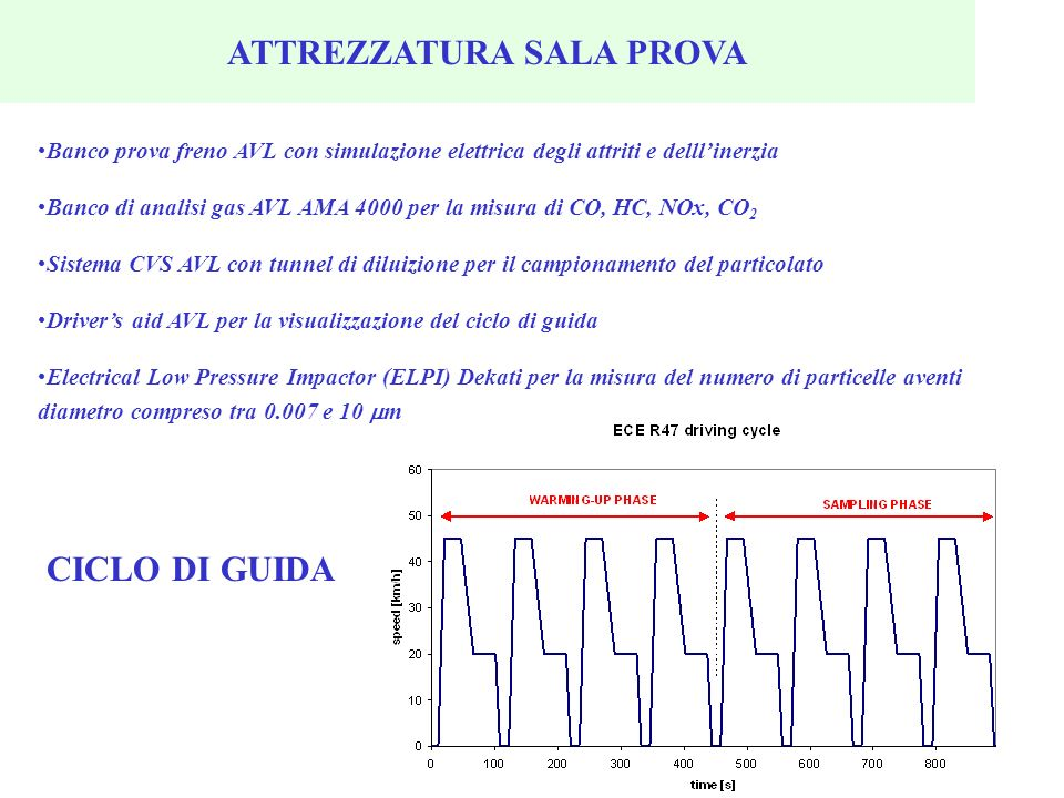 CICLO DI GUIDA Banco prova freno AVL con simulazione elettrica degli attriti e delllinerzia Banco di analisi gas AVL AMA 4000 per la misura di CO, HC,